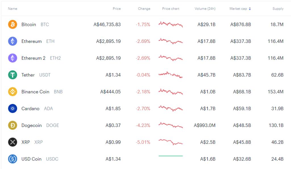 Coinbase price